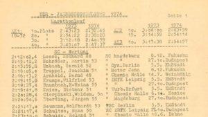DDR-Jahresbestenliste 1974