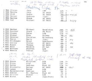 1997 – Aufbereitung der Auswertung der Stadtrangliste in Vorbereitung auf den Läuferball im Treff-Hotel (Paunsdorf) - Archiv: Peter Strauß